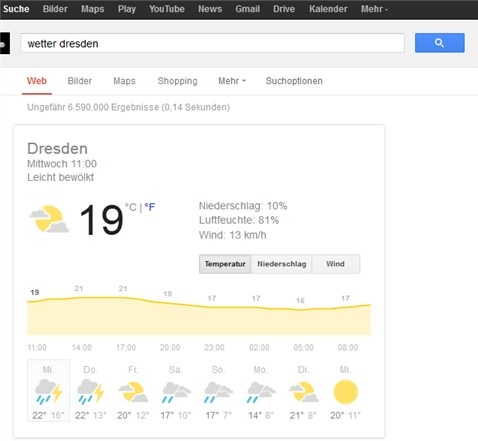 Wettervorhersage Google